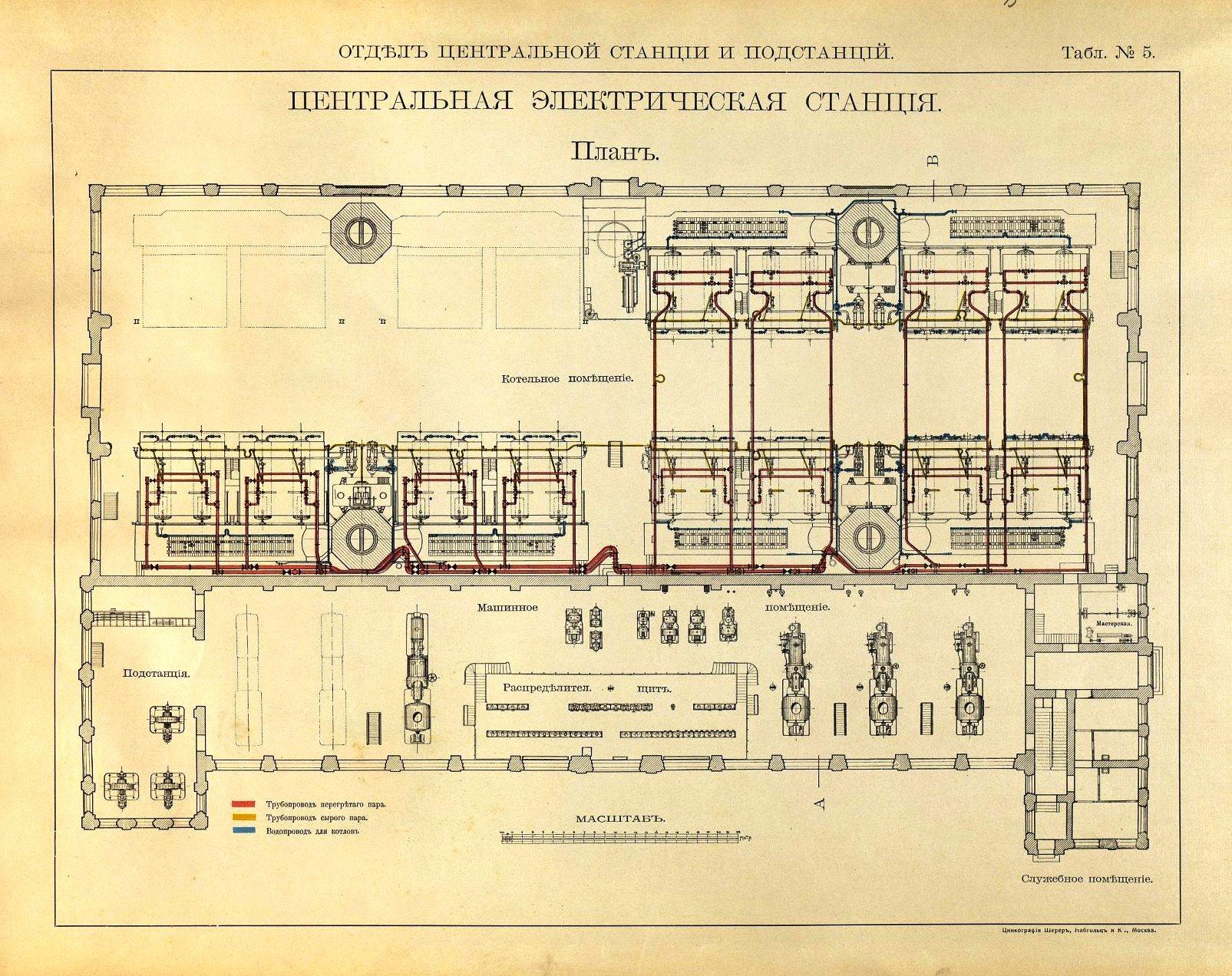 08. План Центральной электрической станции