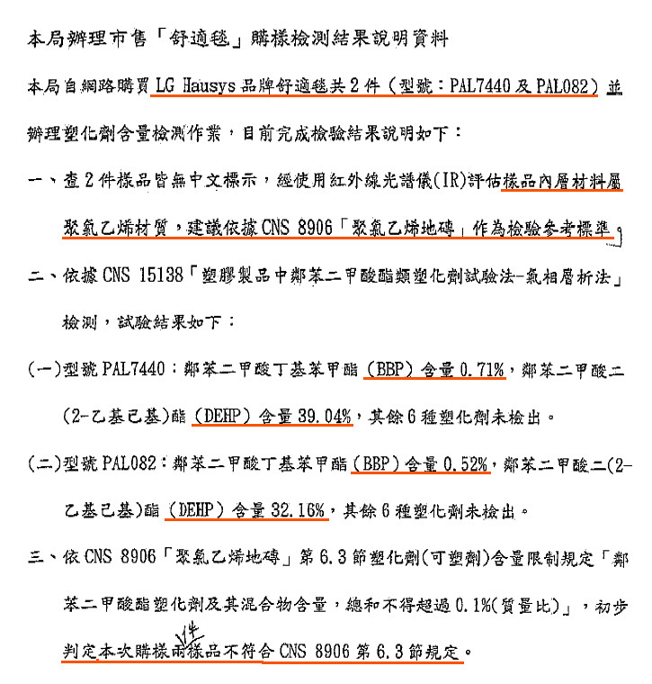 立委林淑芬要求經濟部標準檢驗局進行市購檢驗,結果顯示塑化劑嚴重超標。看守台灣協會提供