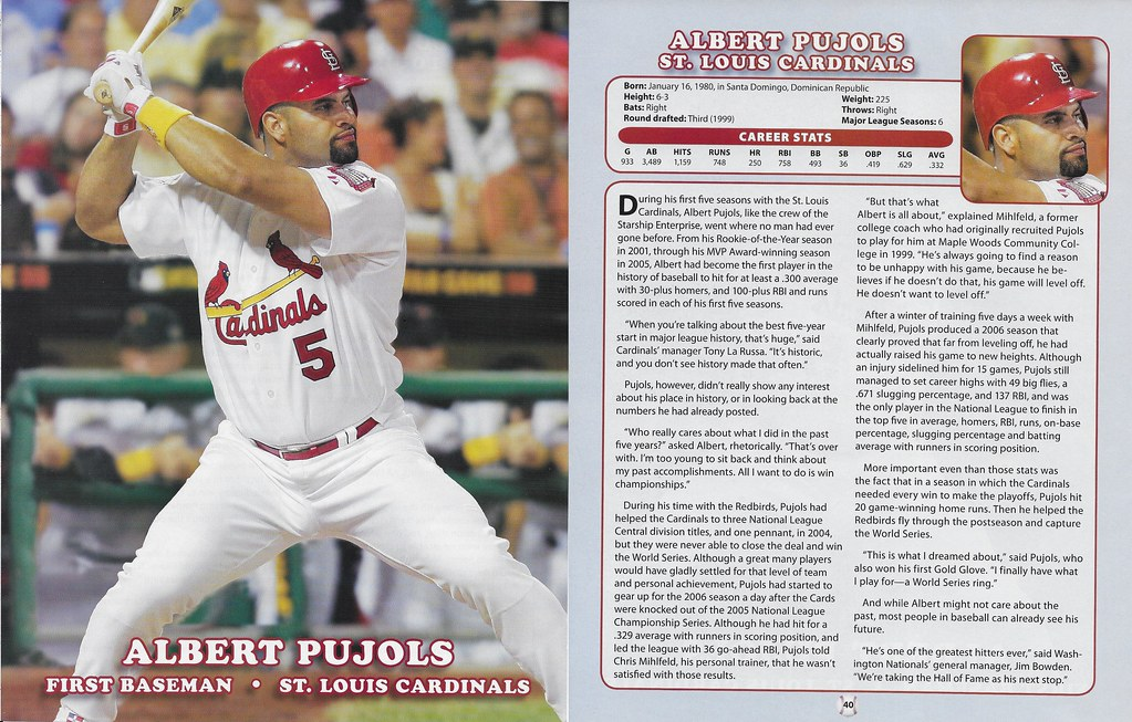 2007 Baseball Superstars Album Posters (Albert Pujols)