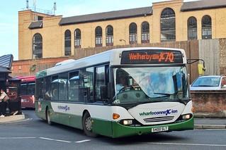 Connexions Buses S400 SLT