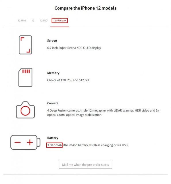 iPhone 12 Pro Max: szerény akksit kapott