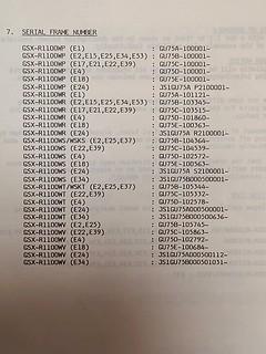 GSX-R1100W Serial Frame Number