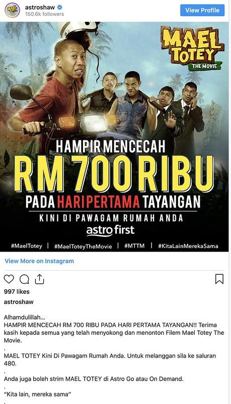 Tahniah! Filem Mael Totey The Movie Berjaya Pecah Rekod Astro First