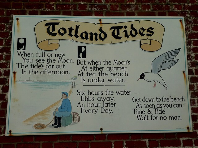 time and tide explained