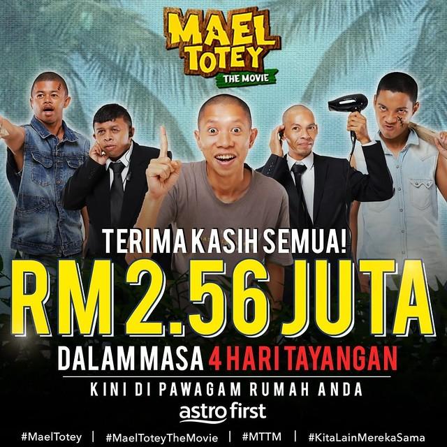 Filem MAEL TOTEY THE MOVIE Raih Kutipan RM2.56 Juta Dalam Masa Empat Hari Tayangan