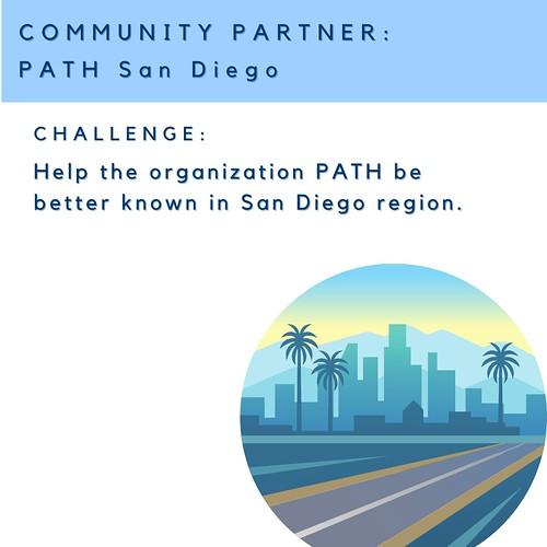 2020 Changemaker Challenge Finalists