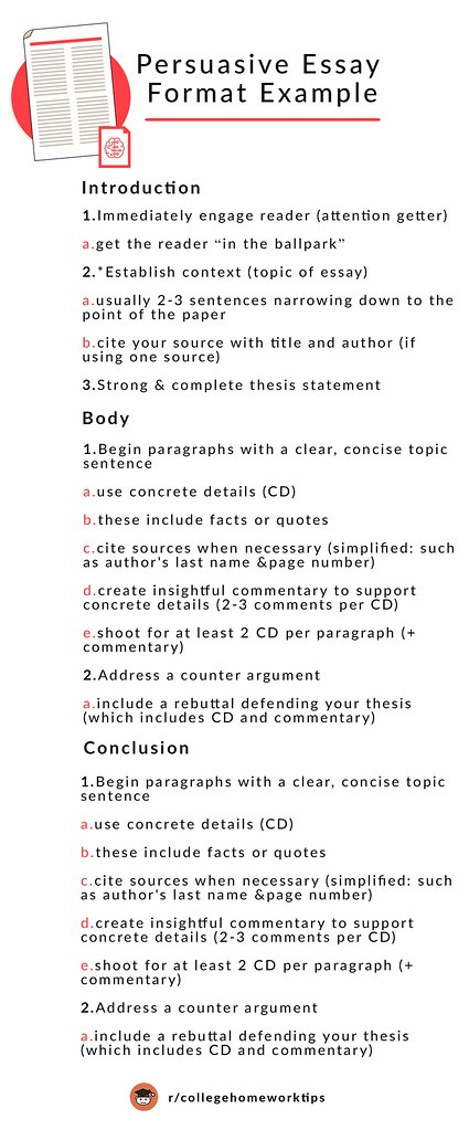 text about writing a persuasive essay outline with list