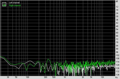AAP Degraded Spectrum EQ
