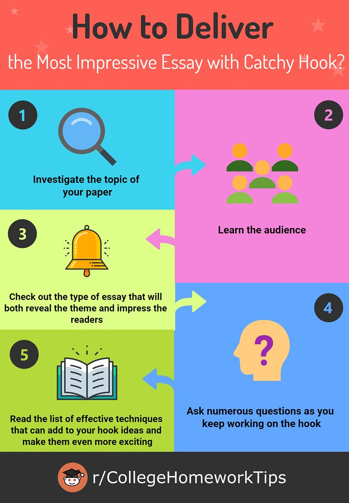five tips on how to choose a hook for an essay