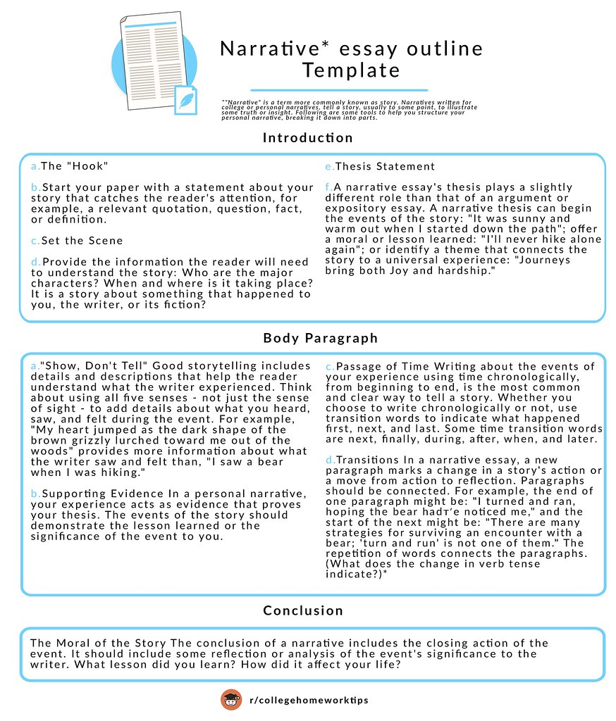 text about writing a narrative essay outline with list