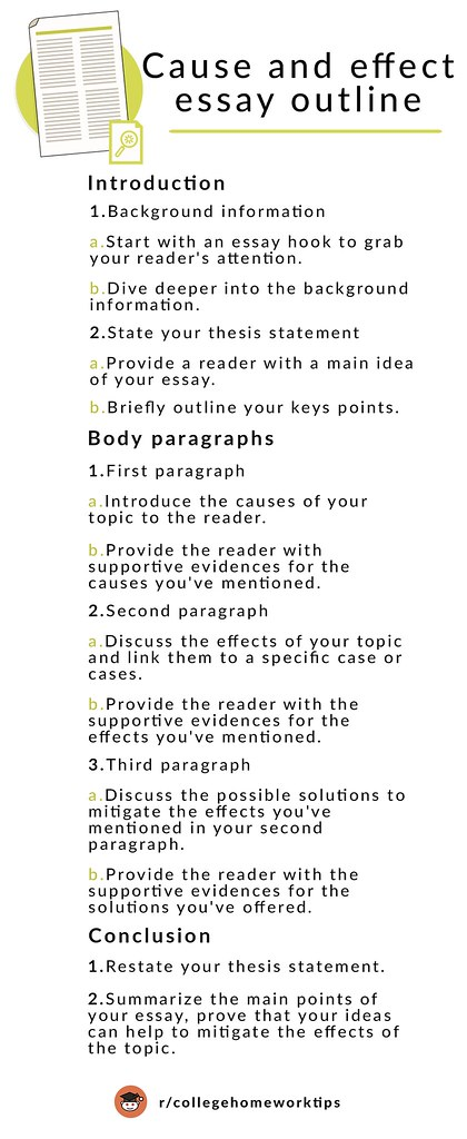 text about writing a cause and effect essay outline with list