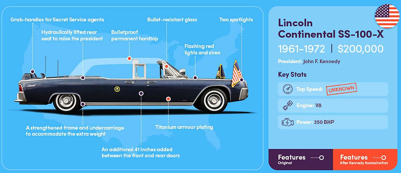 presidential-limo-1961-lincoln-continental