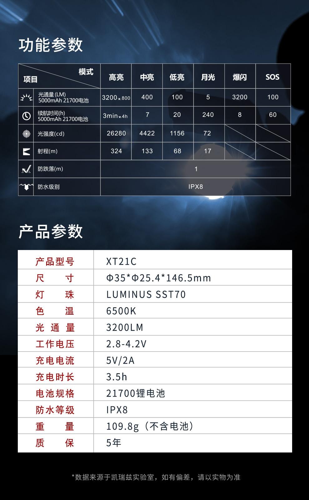 KLARUS XT21C 戰術手電筒 3200流明 -13