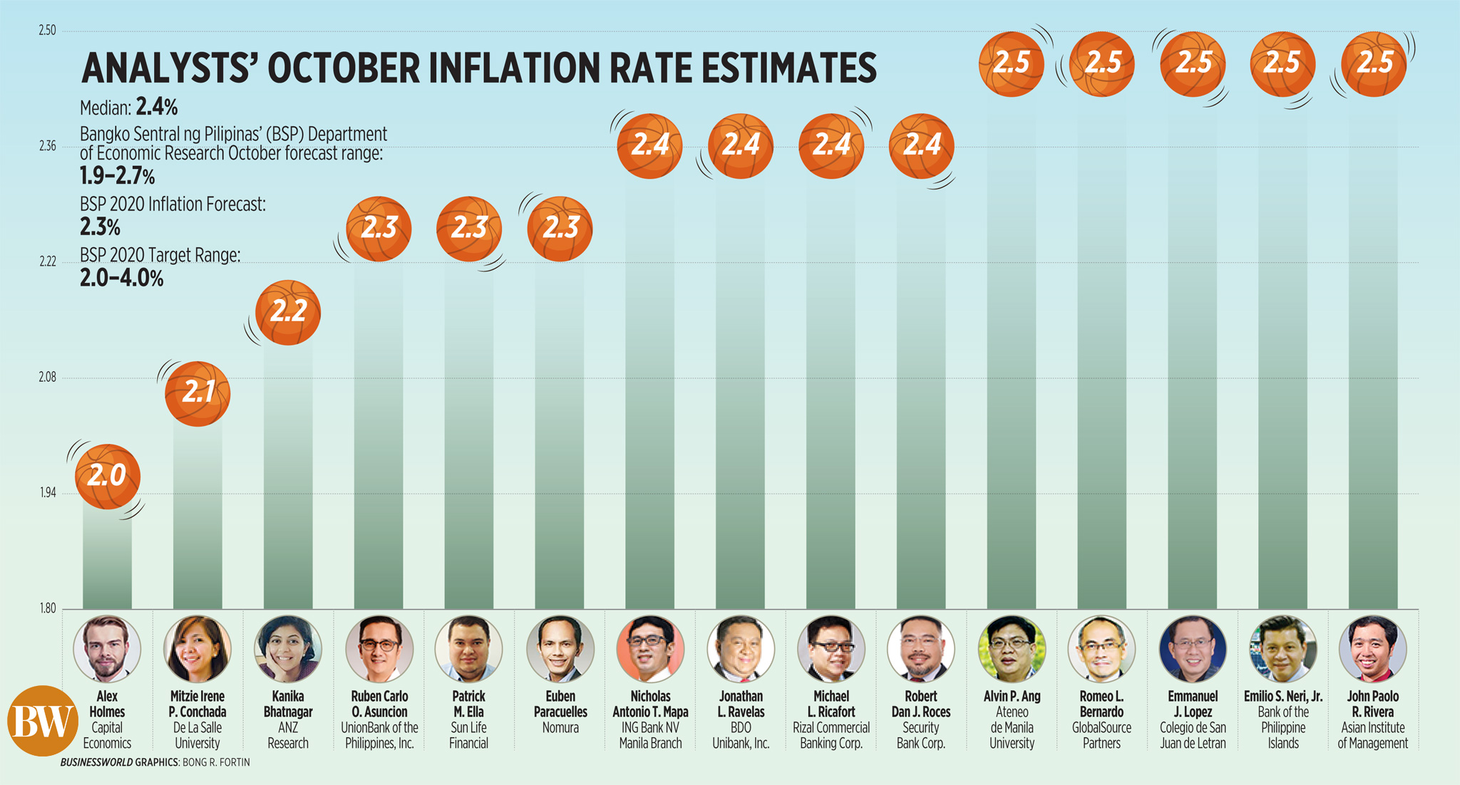 50554387897 832b221e02 o - Analysts' October inflation rate estimates (2020)