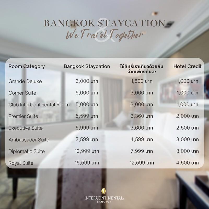 bangkok staycation offer