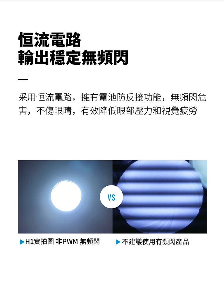 WUBEN H1 1200流明 戶外多光源 頭燈 白光 紅光 高顯色中白光-12