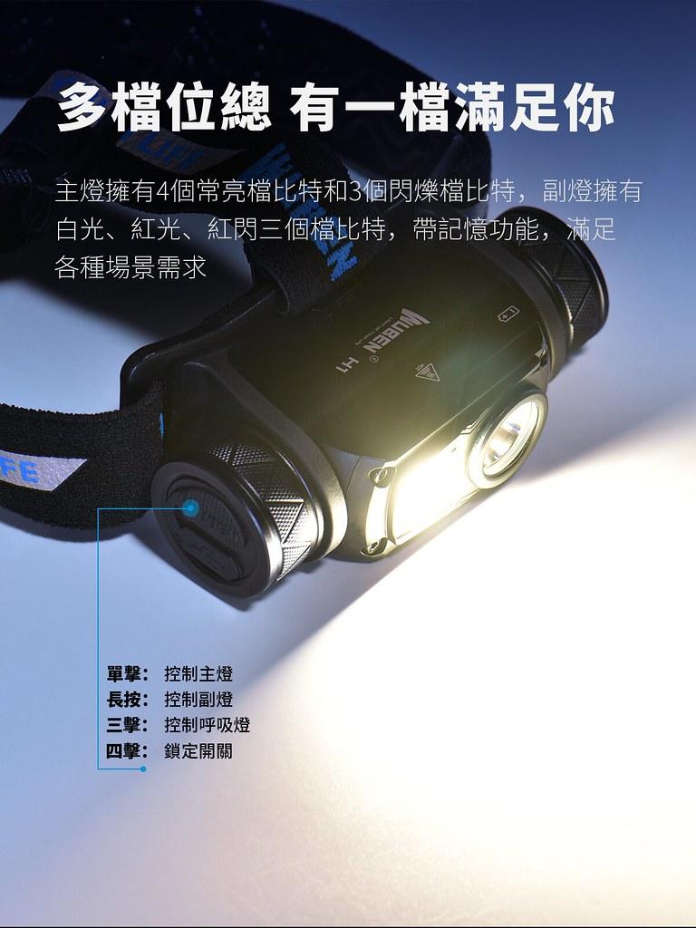 WUBEN H1 1200流明 戶外多光源 頭燈 白光 紅光 高顯色中白光-7