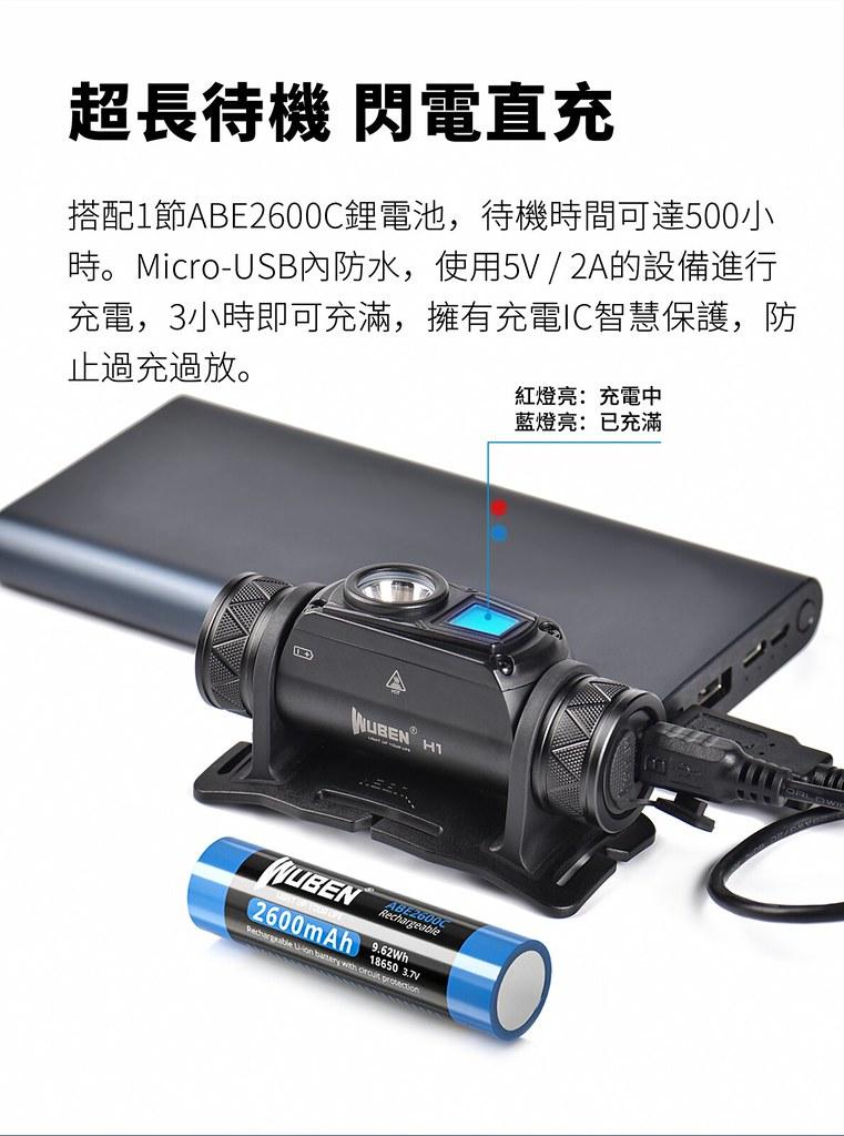 WUBEN H1 1200流明 戶外多光源 頭燈 白光 紅光 高顯色中白光-5