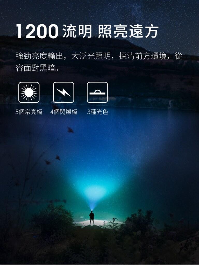 WUBEN H1 1200流明 戶外多光源 頭燈 白光 紅光 高顯色中白光-3