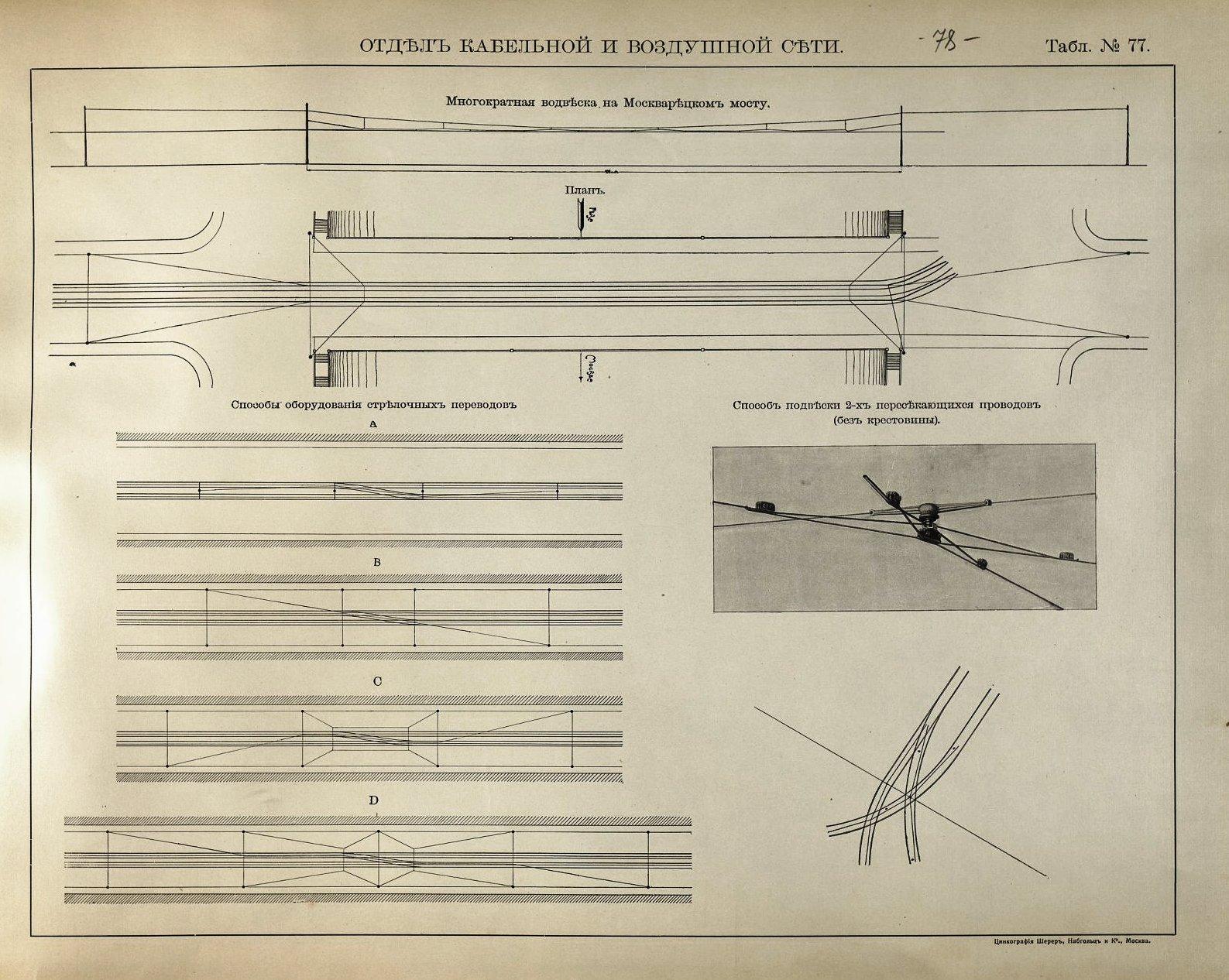 78.  Многократная подвеска на Москворецком мосту, способы оборудования стрелочных переводов, способ подвески 2-х пересекающихся проводов (без крестовины)