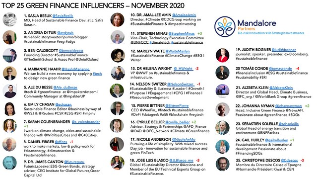 GreenFinance_Influencers_November 2020