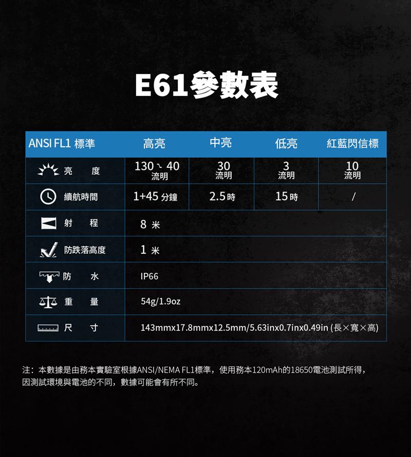 WUBEN E61-3