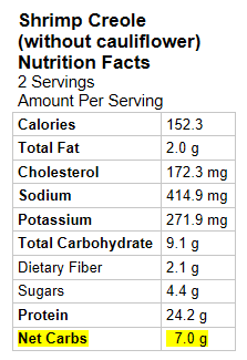 Nutrition information: Shrimp Creole