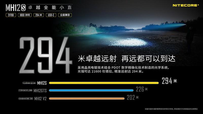 NITECORE MH12S 戰術小直 1800流明 -3