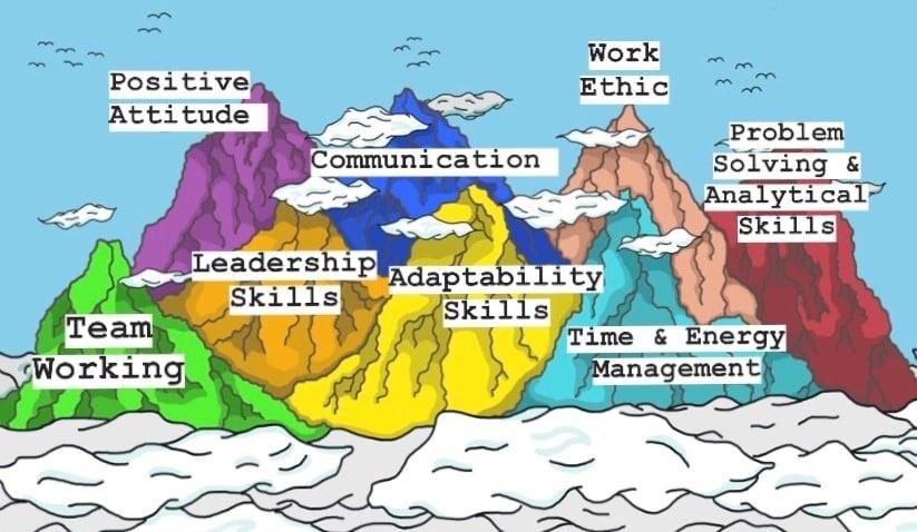 Understanding My Journey Erasmus+ project mountain image