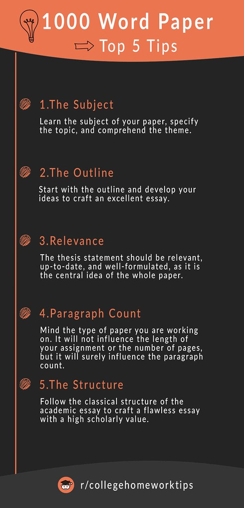 text with tips on writing 1000 word essay