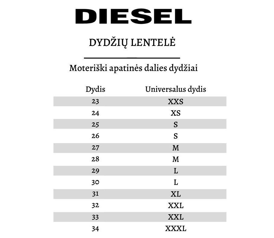 Diesel dydžių lentelė