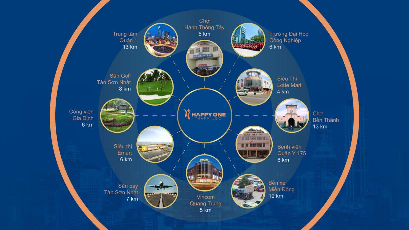 Tiện-ích-ngoại-khu-Dự-Án-Happy-One-Thạnh-Lộc-Quận-12