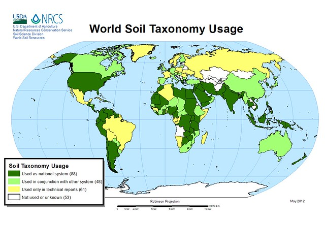 USA Soil Classification System