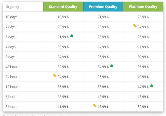 assignmentmasters pricing