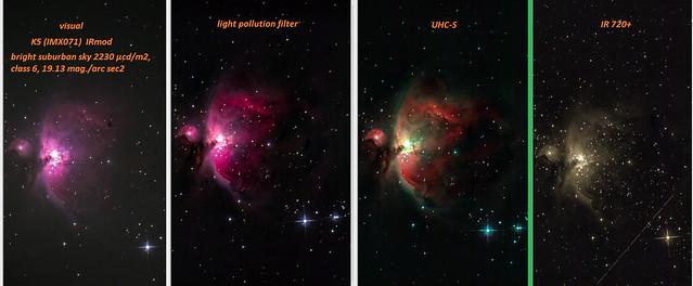 Orion nebula comparison