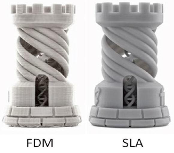 FDM contre SLA