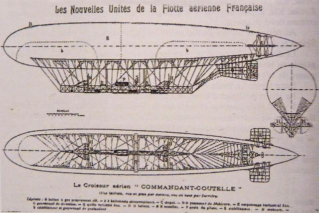 Ballon dirigeable croiseur aérien Commandant Coutelle Saint-Cyr plan schéma croquis