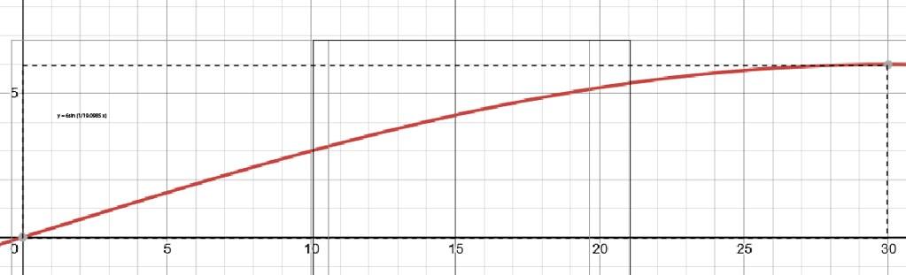 sinewave-mybmx22-quarter