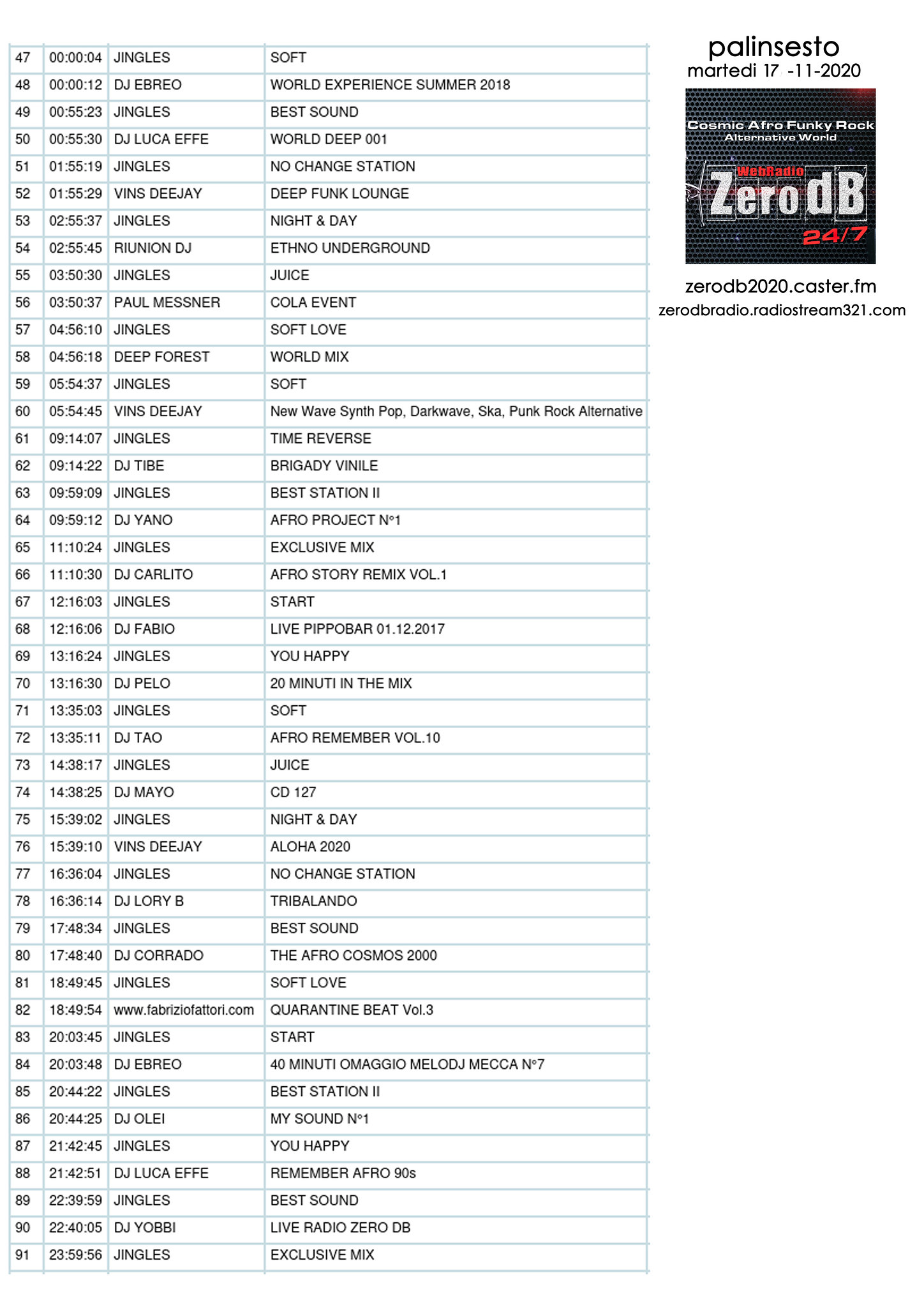 zerodb 17 -11 - 2020