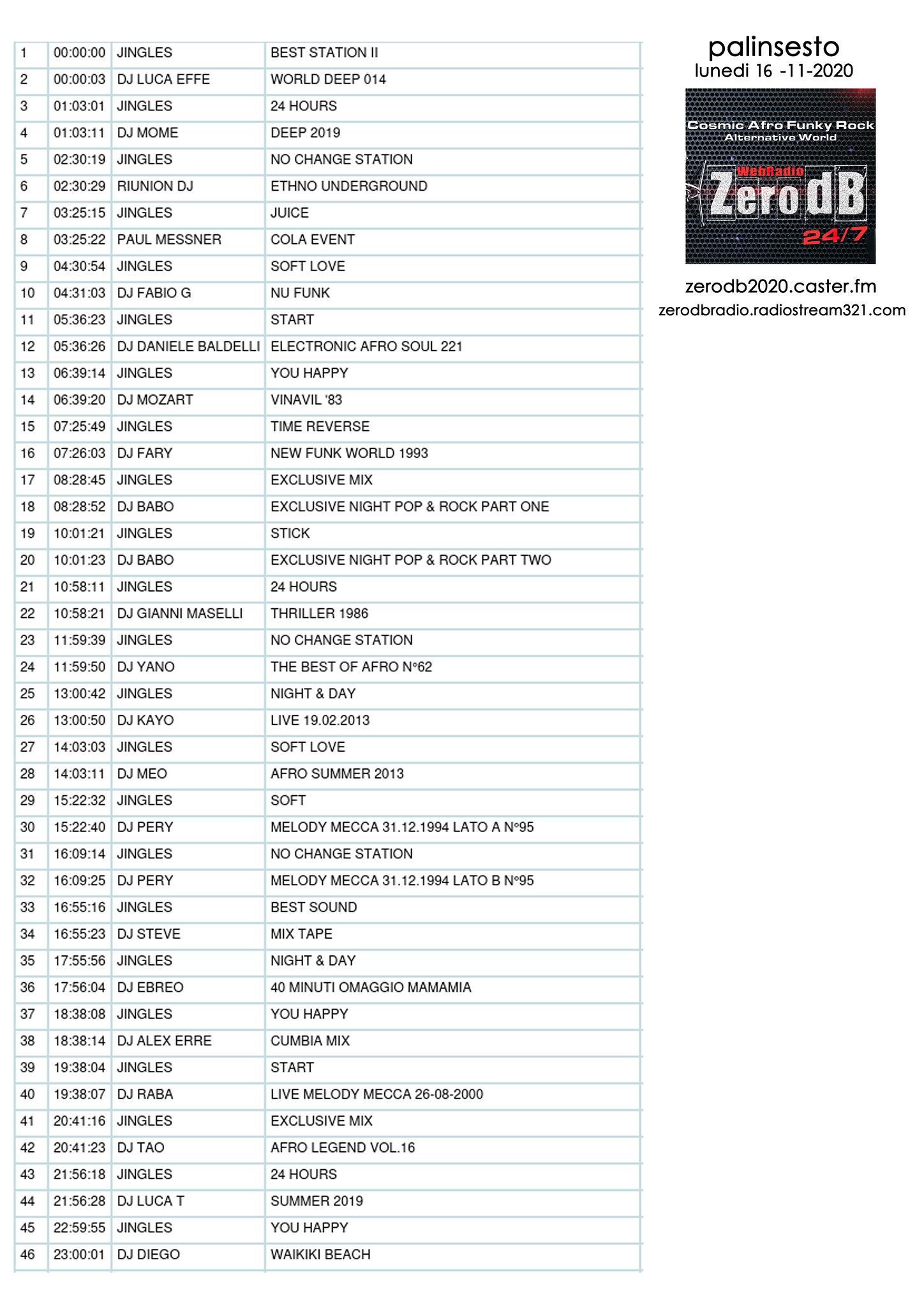zerodb 16-11-2020