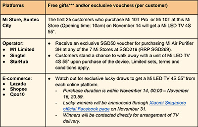 Gifts come in limited units and are on a first-come-first-served basis only. Standard terms and conditions apply. Click to enlarge.