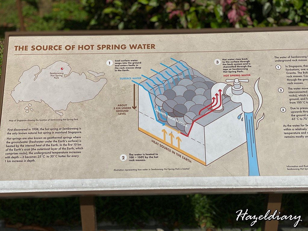 Sembawang Hot Spring Park Singapore-Source