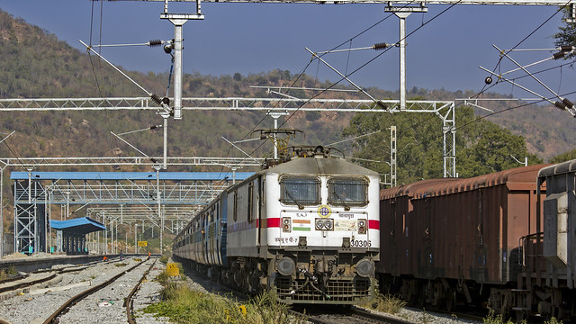 Future of INDIAN RAILWAYS