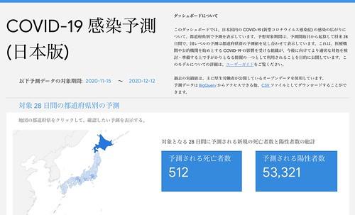 COVID-19 感染予測 (日本版)