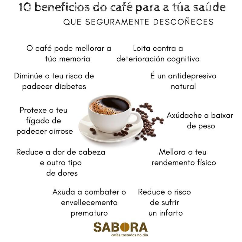 Beneficios do café para a tua saude -  Infografía