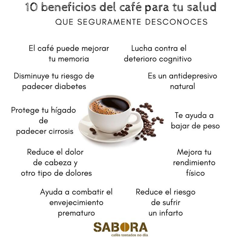 10 beneficios del café para tu salud - Infografía