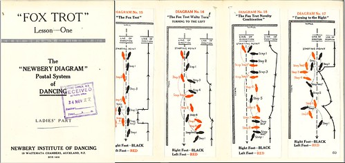 The 'Newbery Diagram' Postal System of Dancing for the 'Fox Trot' | by Archives New Zealand