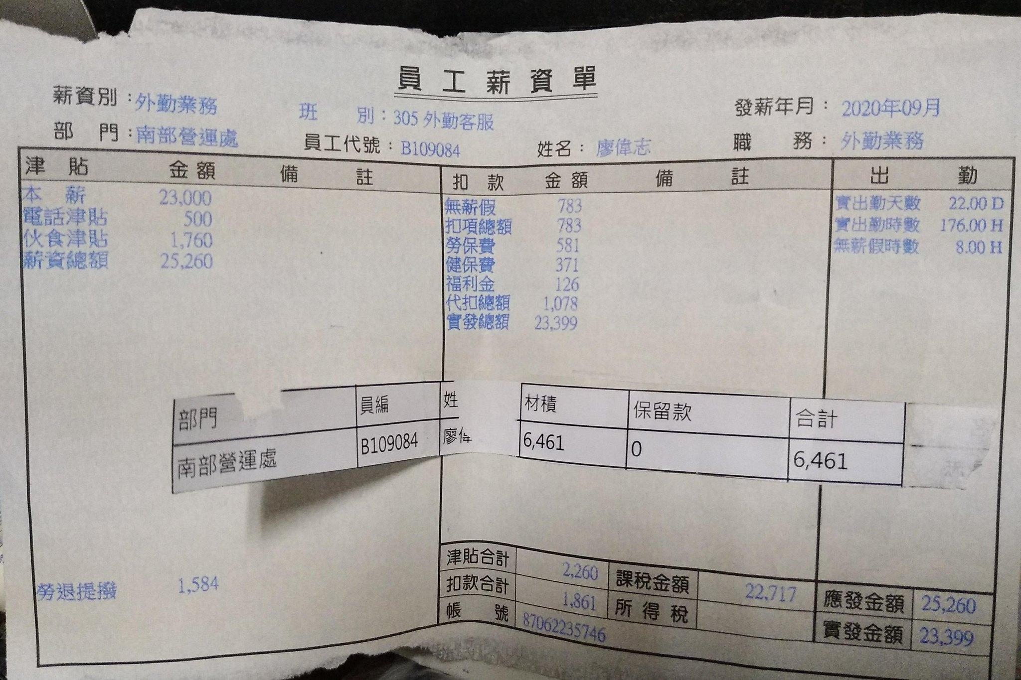 廖偉志的薪資單,未計入加班費。(讀者提供)