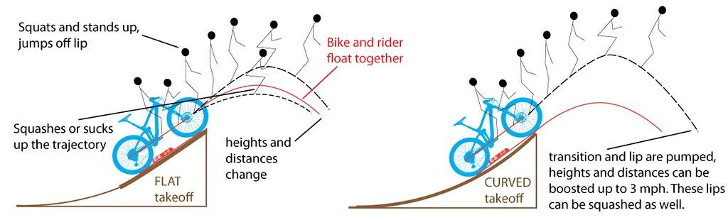 jump-infographic