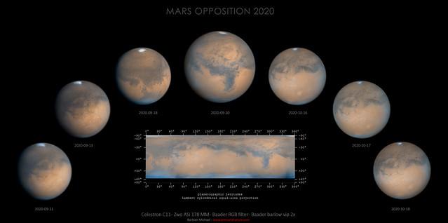 Mars 2020 opposition